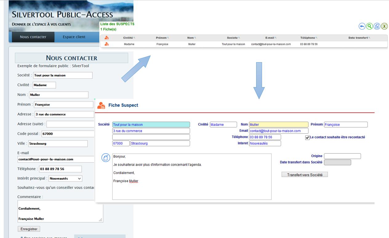 Public Access permet l'intégration de données depuis un formulaire de contact